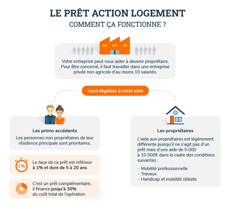 inclusion du personnel b n ficiant cosmeticdirectory